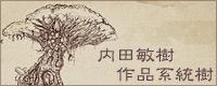 内田敏樹作品系統樹